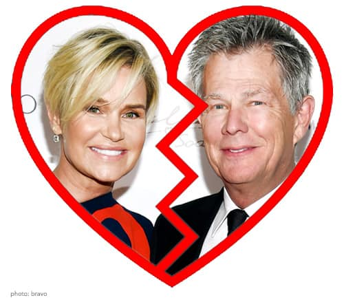 Yolanda Hadid Divorce